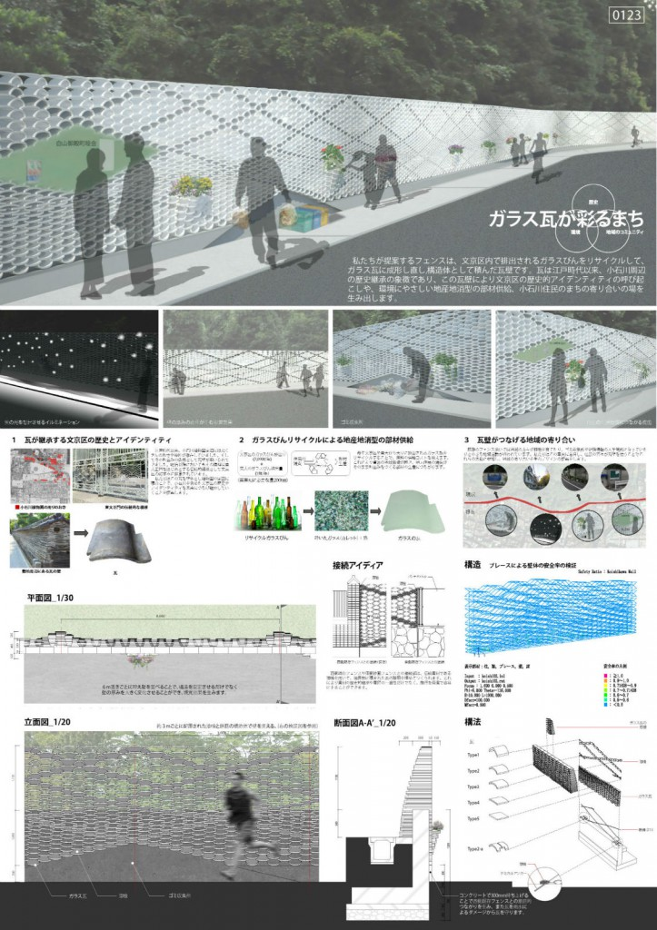 paper for emerging architecture research